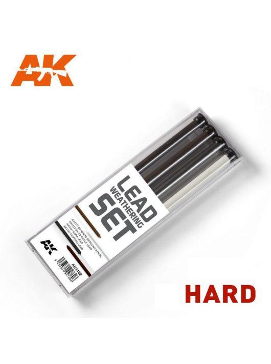 AK Interactive - LEAD WEATHERING SET - Hard